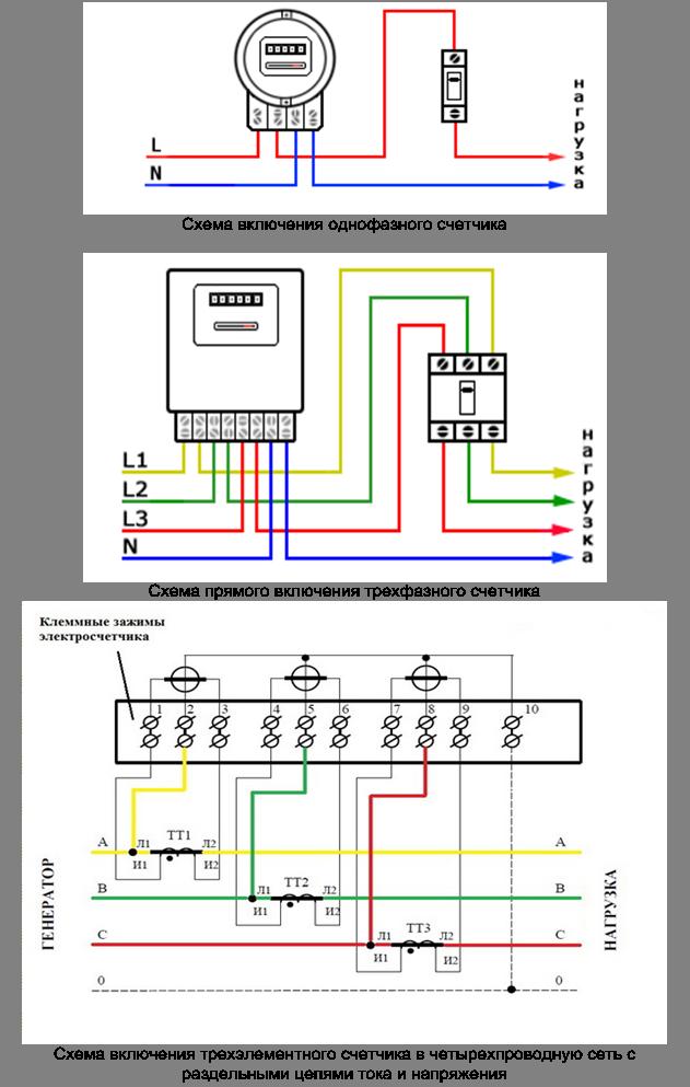 Подключение счетчика: однофазного, трехфазного, схемы