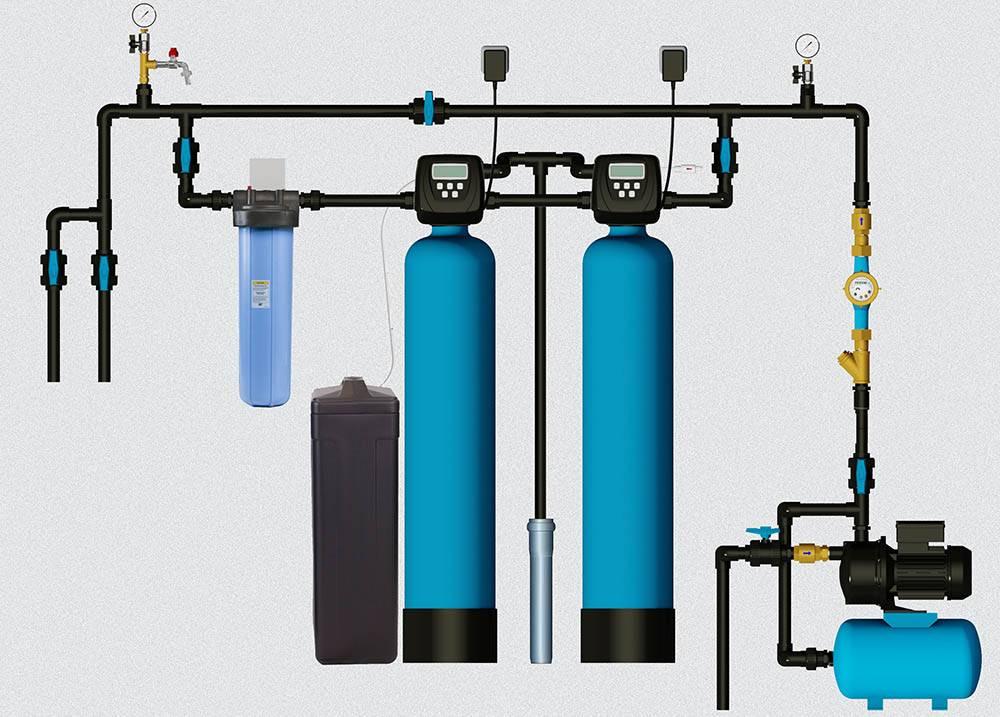 Системы очистки воды из скважины до питьевой для частного дома - обзоры и сравнение