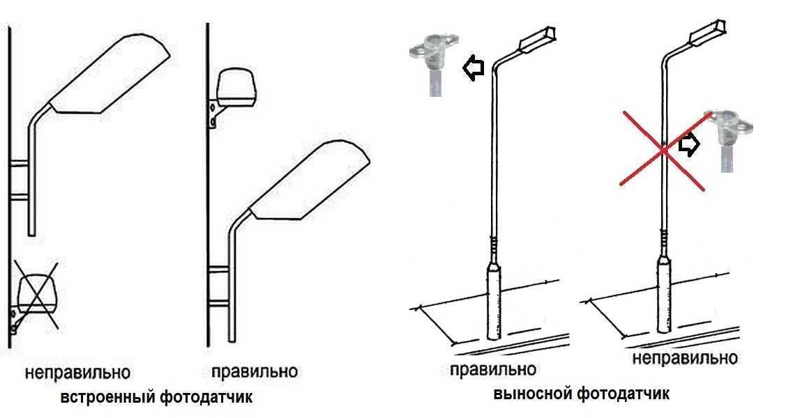 Фотореле для уличного освещения: виды, применение, схема подключения.