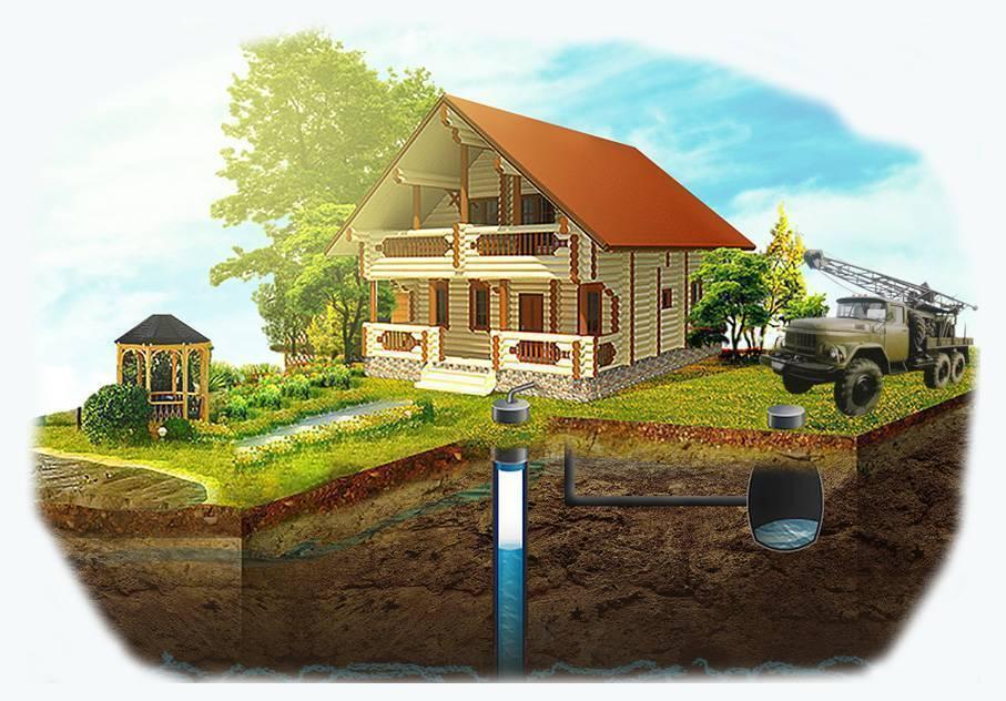 Как самостоятельно найти воду на участке