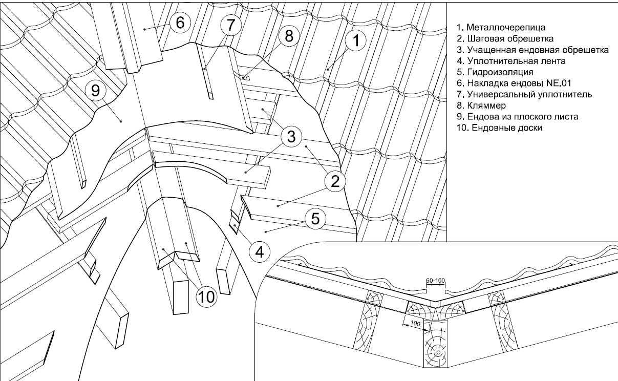 Монтаж крыши своими руками - технология кровли, фото и видео примеры