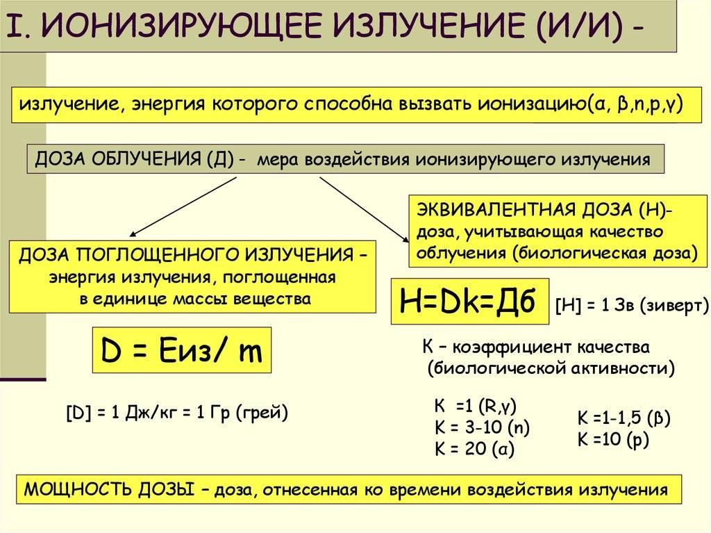 Единицы измерения радиации – как определить ее уровень
