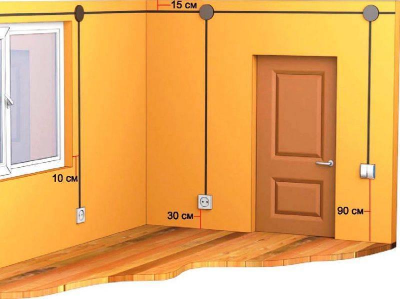 Расположение розеток на кухне: схема с размерами, стандартная высота от пола, для встраиваемой техники