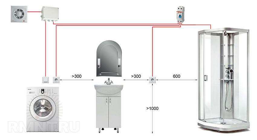 Оптимальная высота установки розеток и выключателей – советские и европейские стандарты