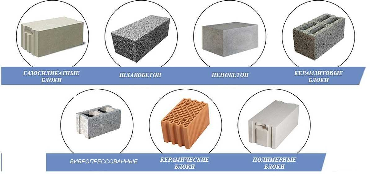 Блоки для стен - основные характеристики, особенности и рекомендации как применить правильно блоки в строительстве (105 фото)