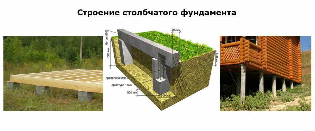 Столбчатый мелкозаглубленный фундамент: технология строения