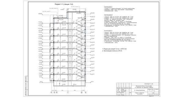 25 этажный дом сколько метров в высоту