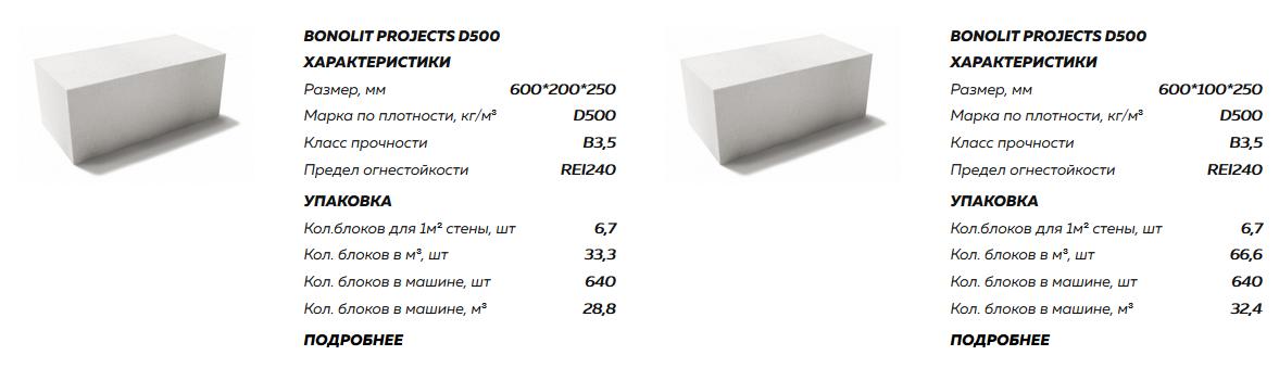 Блоки из ячеистого бетона стеновые: цена, категории и гост
