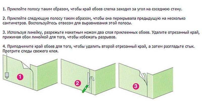 Как клеить обои на флизелиновой основе: выбор широких полотен и правильная поклейка