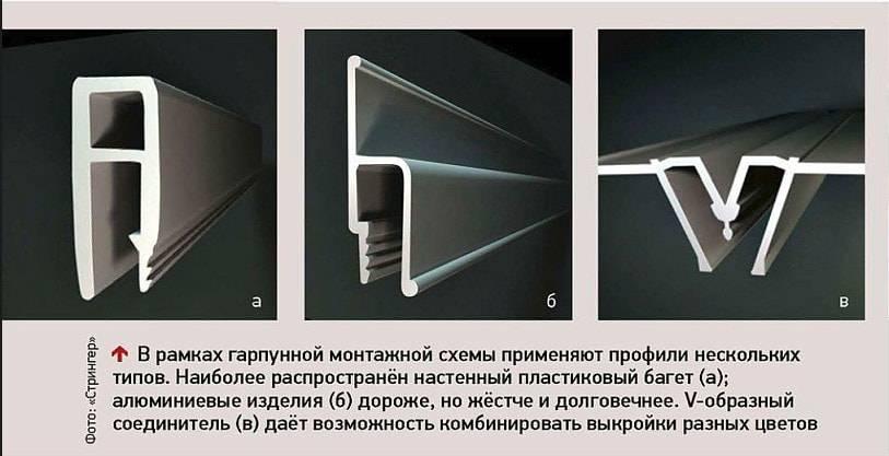 Гарпун для натяжных потолков - подробности монтажа своими руками, фото и видео инструкция