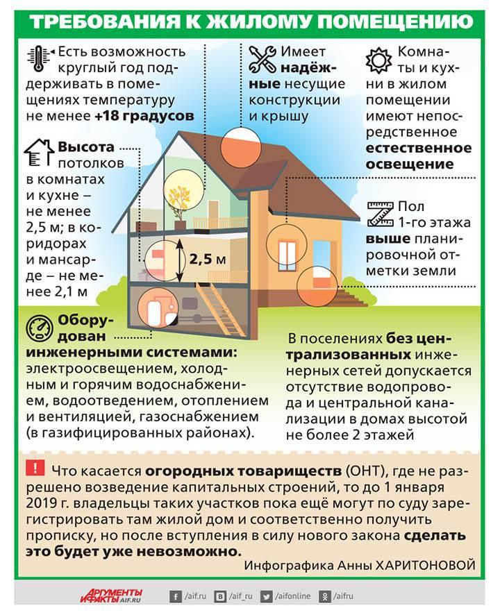 Разберемся, как узаконить самовольную пристройку к частному дому