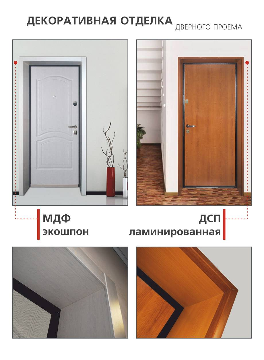 Заделка откосов входных дверей мдф панелями - преимущества, подготовка, этапы работ