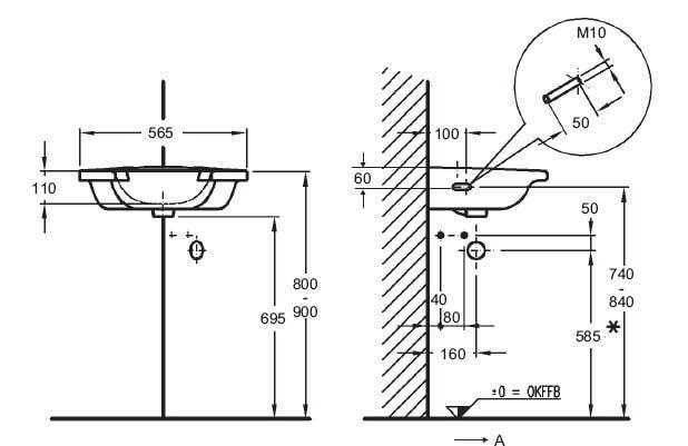Высота установки раковины в ванной - нормы, стандарты, рекомендации