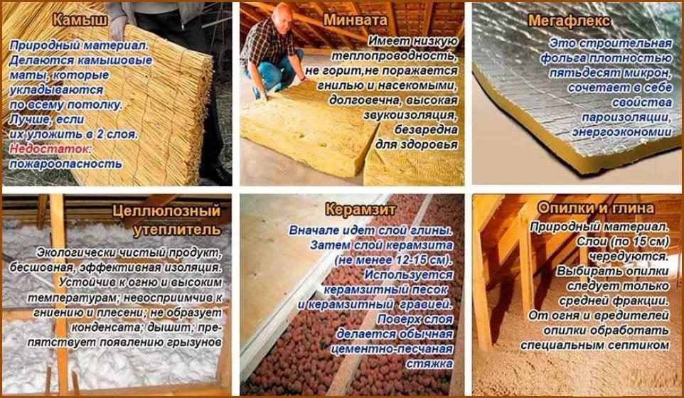 Минвата для утепления потолка: плотность и толщина материала, отделка керамзитом и минватой в частном доме