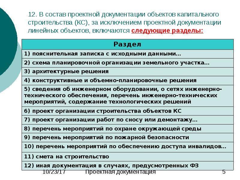 Снип 11-03-2001 типовая проектная документация, снип от 29 ноября 2001 года №11-03-2001
