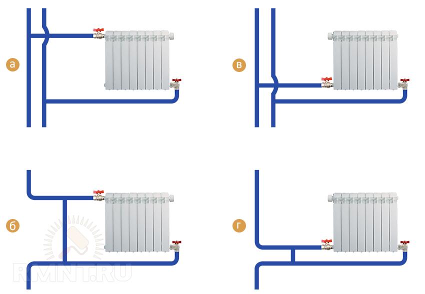 Как правильно подключить батарею отопления и типы соединения