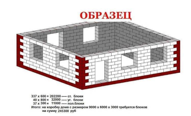 Дома из сибита (56 фото): проекты, плюсы и минусы, строительство одноэтажных и двухэтажных домов с гаражом. как рассчитать количество материала?