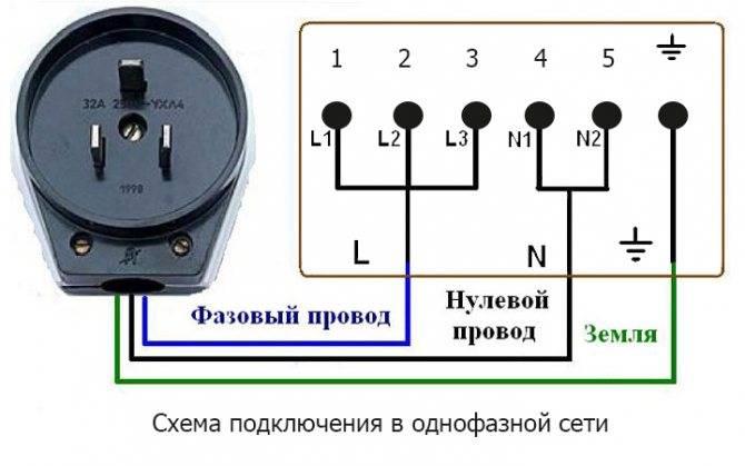 Подключение электроплиты своими руками — пошаговая инструкция!