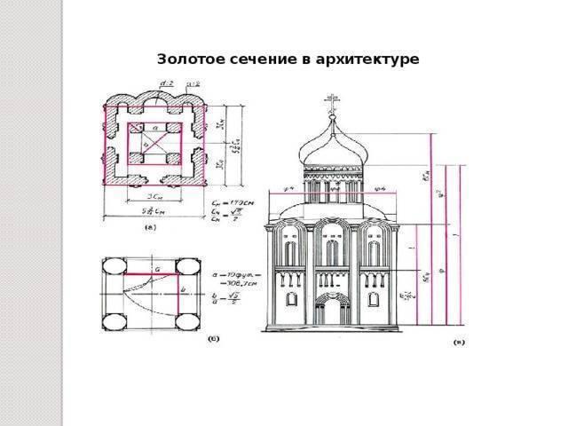 Золотое сечение в дизайне: принципы сбалансированного интерьера