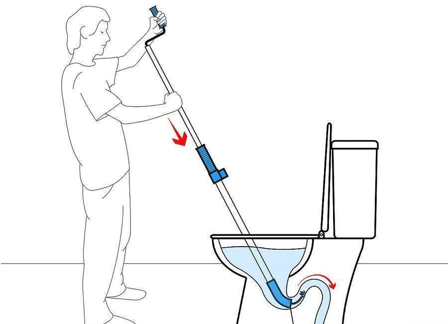 Устранение засоров канализации: 3 простых способа прочистить трубы