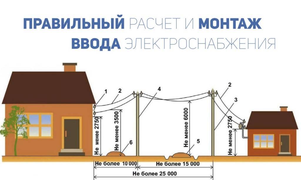 Как заменить провод от столба к дому и кто оплачивает эту работу?