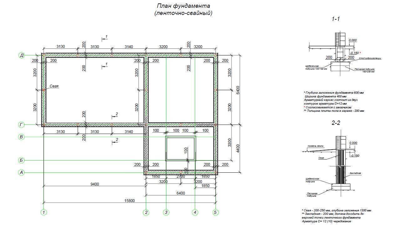 Бетонная подготовка под фундамент: строительные нормы и правила подбетонки