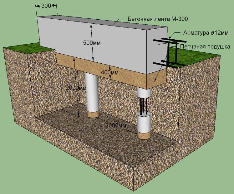 Свайно ростверковый фундамент с монолитной плитой