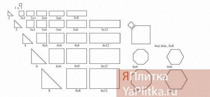 Размеры керамической плитки: основные показатели - все про керамическую плитку