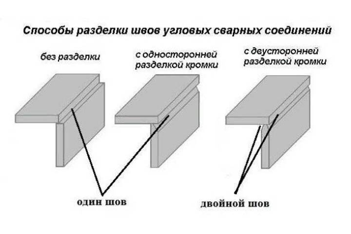 Технология сварки горизонтальных швов - как правильно варить?