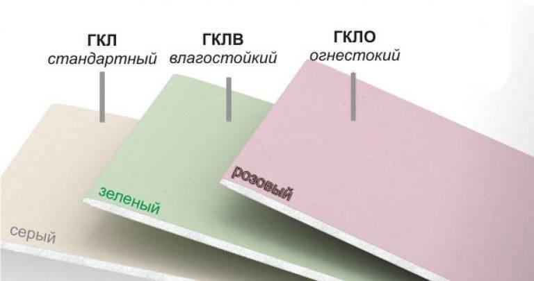 Размеры листа гипсокартона. виды гкл. условные обозначения. вес 1м2
