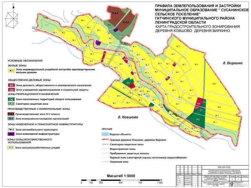 Правила землепользования и застройки территории и документ