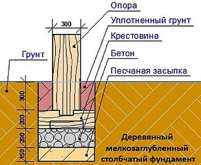 Столбчатый фундамент для веранды своими руками — познаем главное