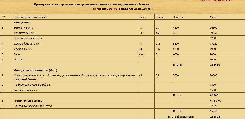 Расчет сметы на постройку дома из оцилиндрованного бревна