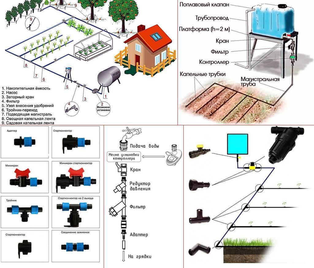 Водопровод в частном доме: инструкция как сделать своими руками, схема, видео и фото