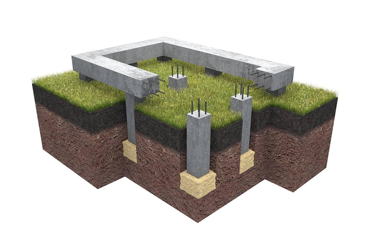 Мелкозаглубленный столбчатый фундамент: технология строительства