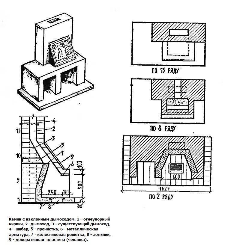 Камин из кирпича своими руками: конструкция, технология строительства, советы эксперта