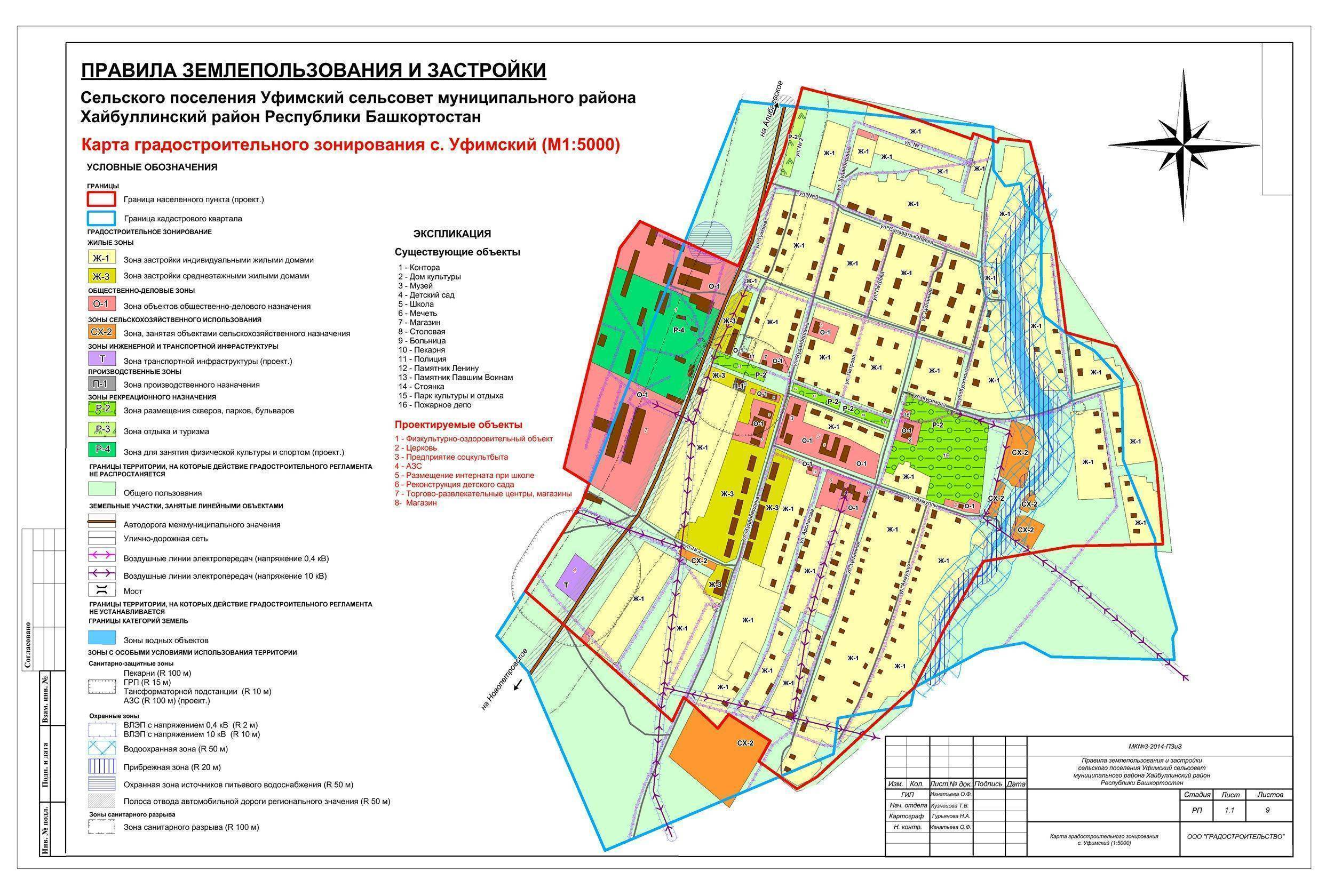 Правила землепользования и застройки (пзз): что это, градостроительное зонирование и план территории по грк рф, проект внесения изменений в закон