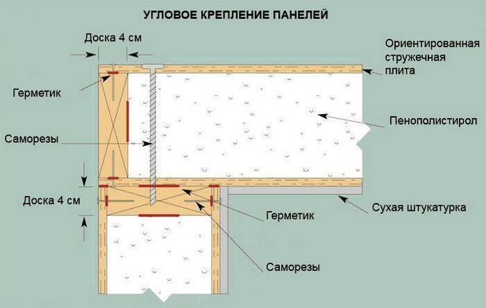 Как построить дом из сип панелей своими руками: правильная сборка и монтаж