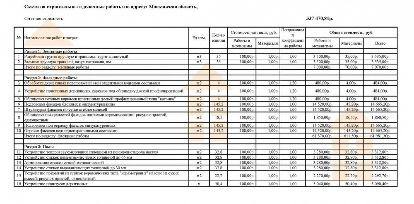 Смета строительства дома из кирпича. прямые затраты. накладные расходы. формирование сметы. элементы реестра затрат
