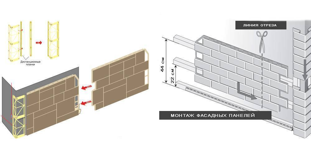 Установка цокольного сайдинга. цокольный сайдинг: классификация и монтаж. для раскроя панелей и деталей обрешётки используются