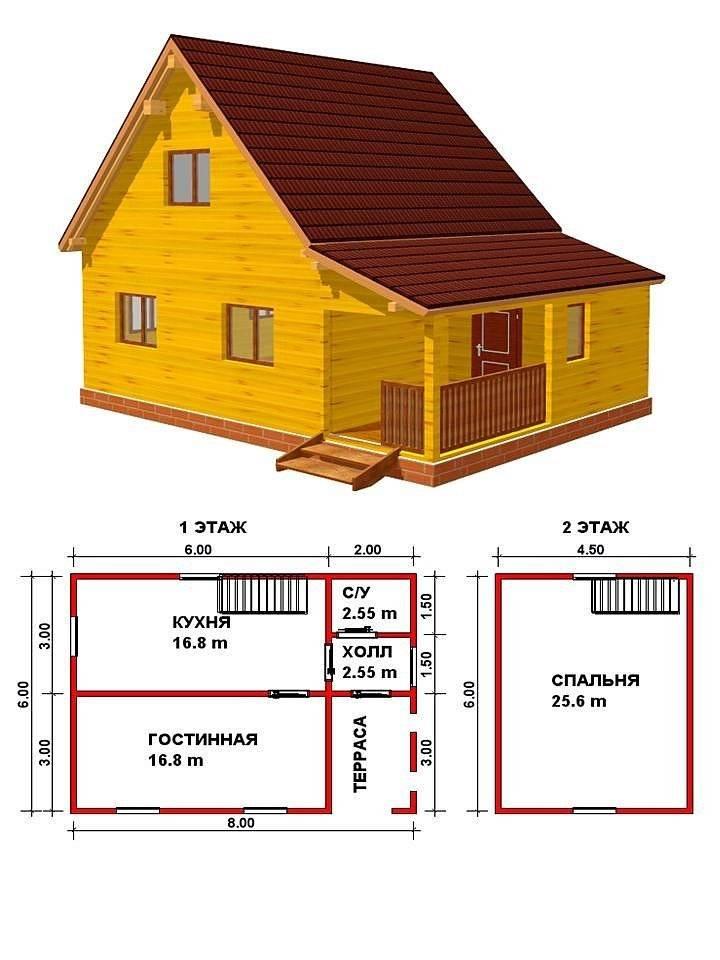 Дома с мансардой: особенности разных проектов