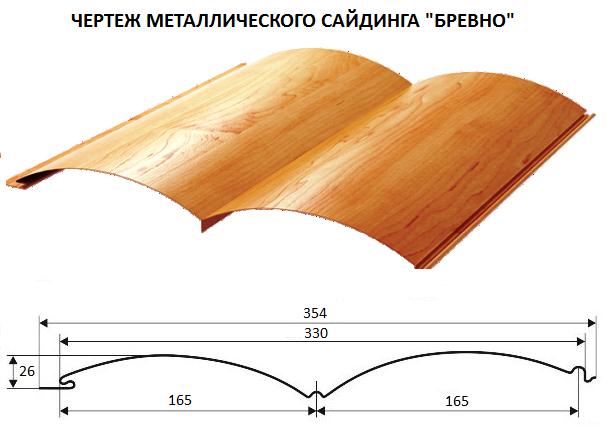 Монтаж деревянного, металлического и винилового блок-хауса— пошаговая инструкция