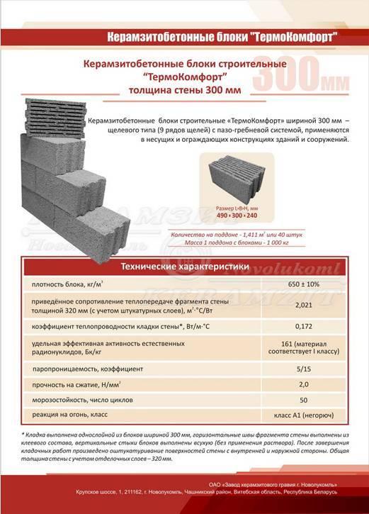 Размеры керамзитобетонных блоков для несущих стен и перегородок