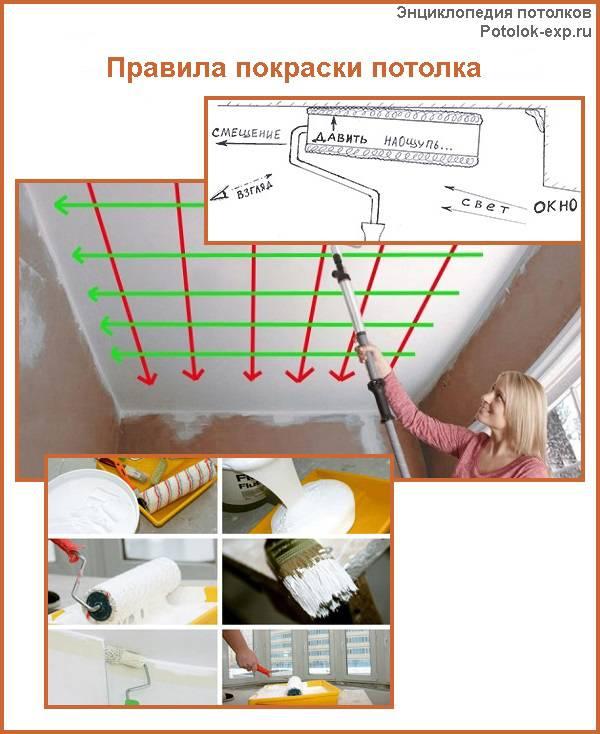 Какой валик лучше для покраски потолка водоэмульсионной краской и как выбрать