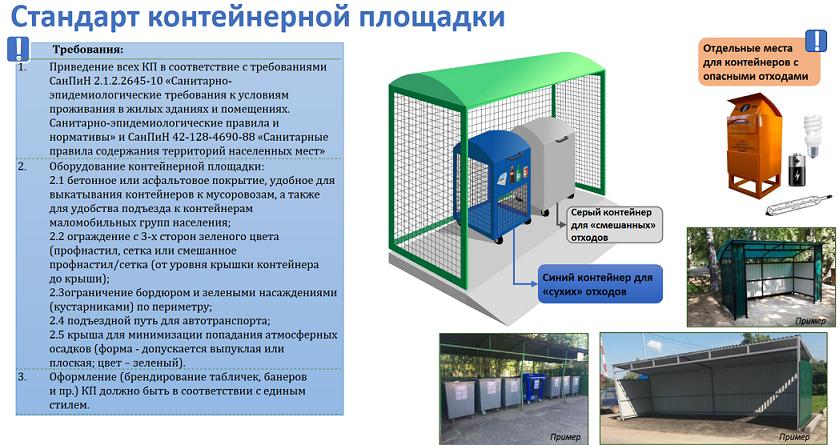 Расстояние от мусорных контейнеров до жилого дома, санпин контейнерные площадки для мусора
