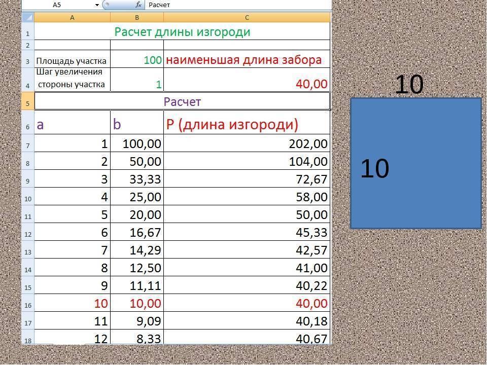 Как рассчитать площадь земельного участка - ka-status.ru