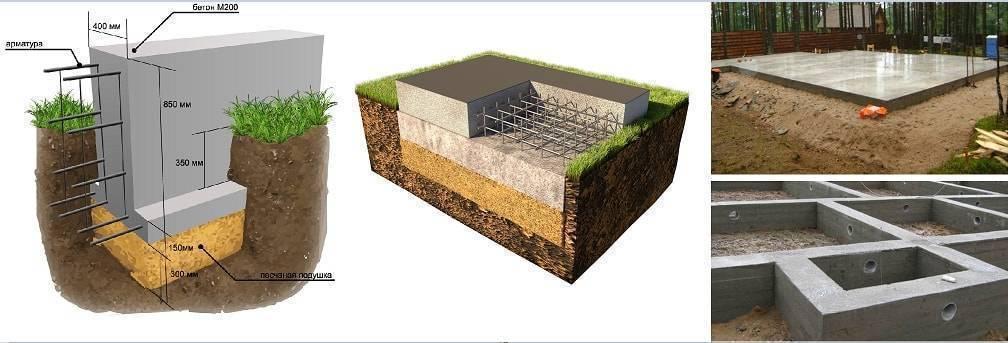 Фундамент для дома из газобетона — как правильно подобрать и построить?