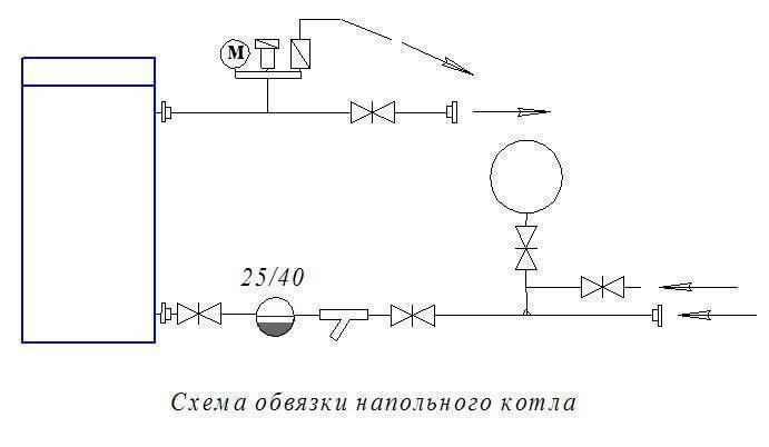 Как сделать обвязку твердотопливного котла