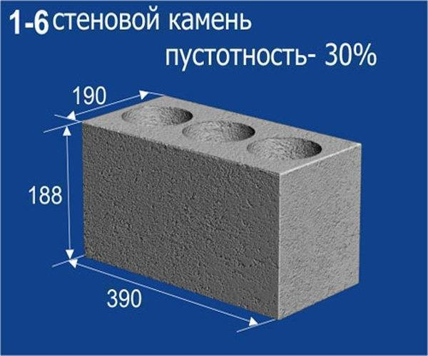 Размеры шлакоблока (390х190х188) стандартные и его характеристики
