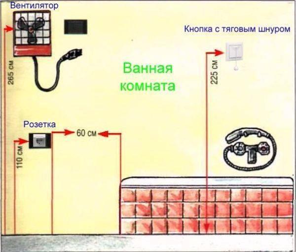 Высота розеток - 115 фото размещения, правила монтажа и укладки провода